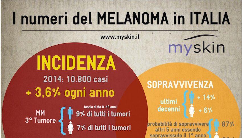 melanoma infografica crop
